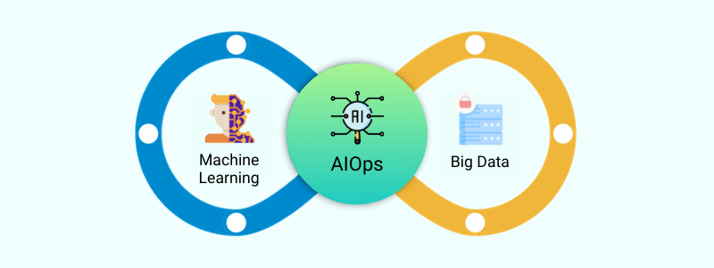 AIOps Functions