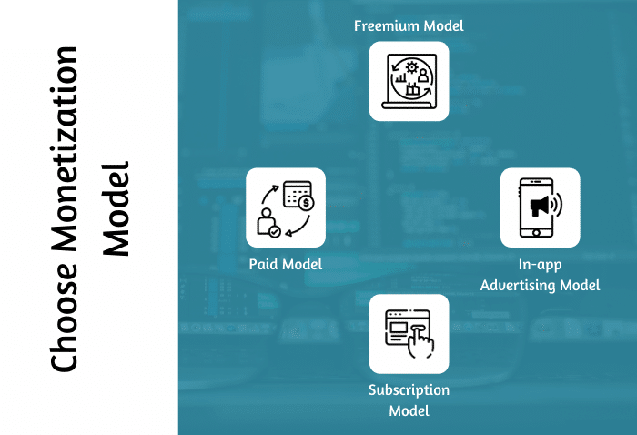 monetization model